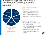 a pragmatic approach to application modernization achieving business outcomes