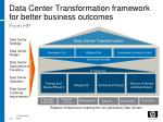 data center transformation framework for better business outcomes