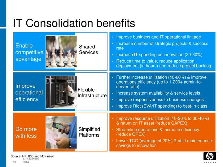 IT Consolidation benefits