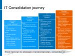 it consolidation journey