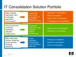 it consolidation solution portfolio