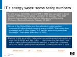 it s energy woes some scary numbers
