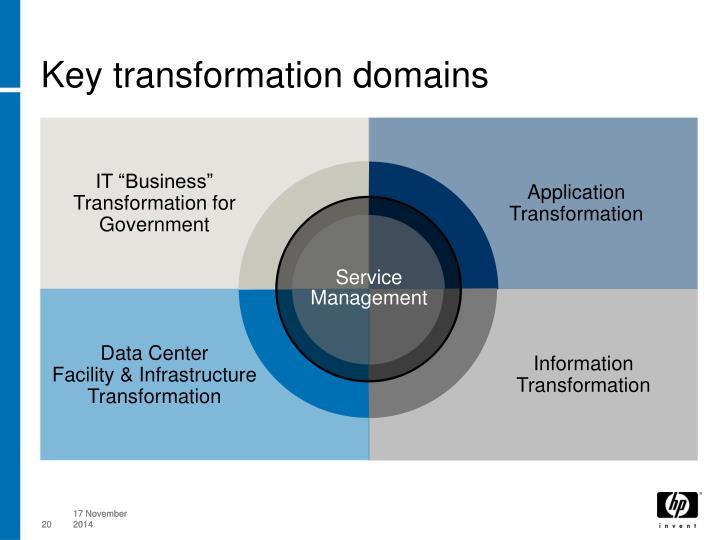 Key transformation domains