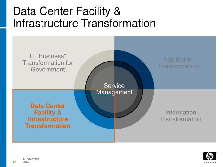 Data Center Facility & Infrastructure Transformation