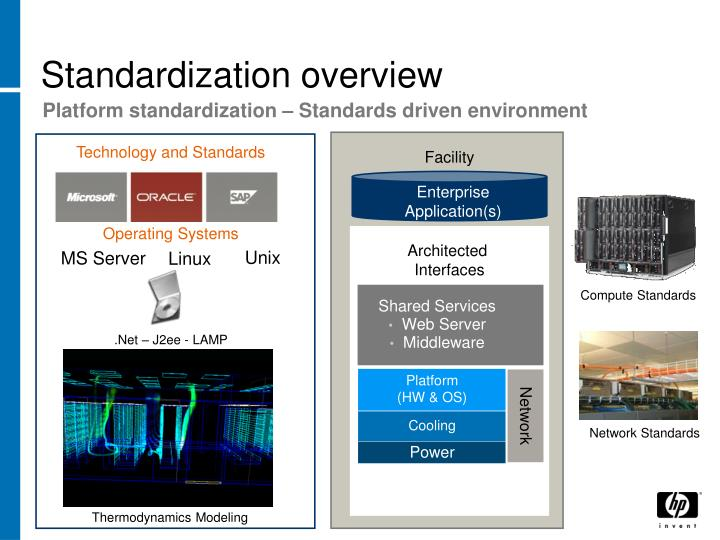 Standardization overview