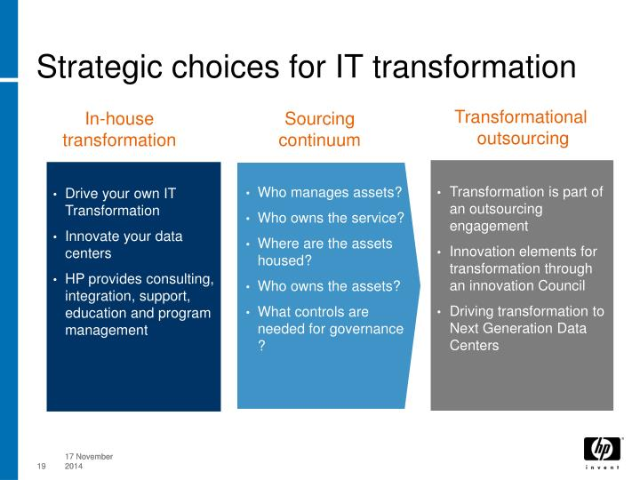 Strategic choices for IT transformation