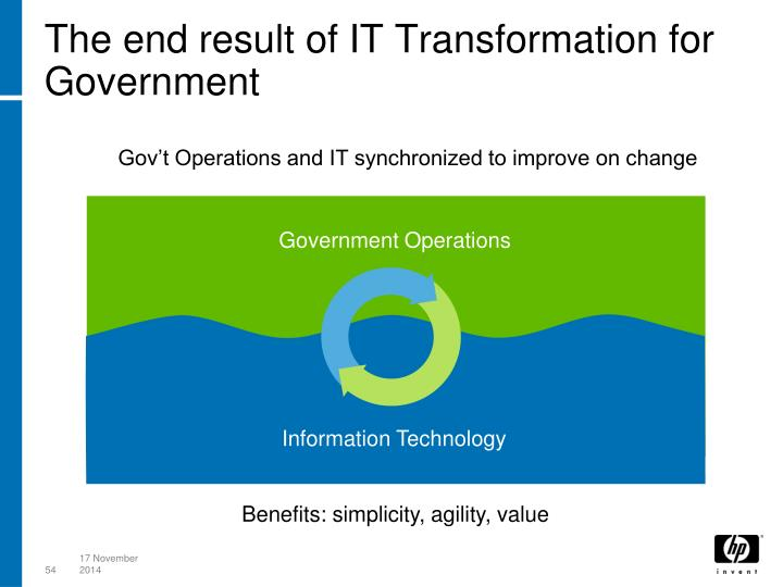 The end result of IT Transformation for Government