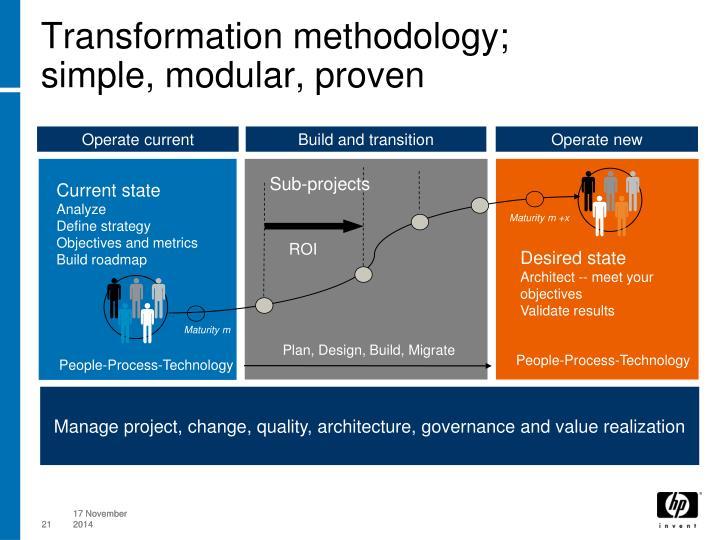 Transformation methodology;