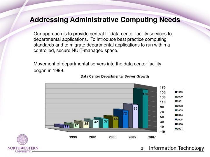 Addressing Administrative Computing Needs