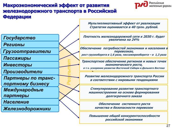 Макроэкономический эффект от развития железнодорожного транспорта в Российской Федерации