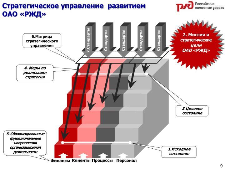 Стратегическое управление  развитием