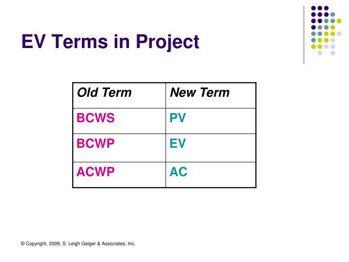 EV Terms in Project