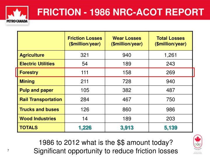 FRICTION - 1986 NRC-ACOT REPORT