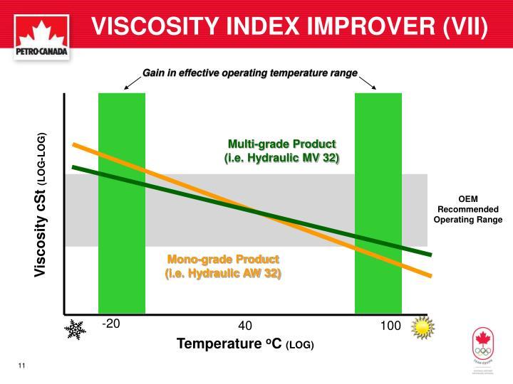 Gain in effective operating temperature range