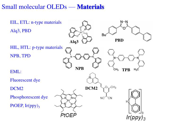 Small molecular OLEDs