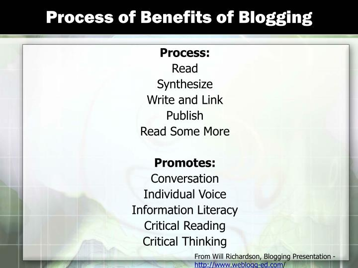 Process of Benefits of Blogging