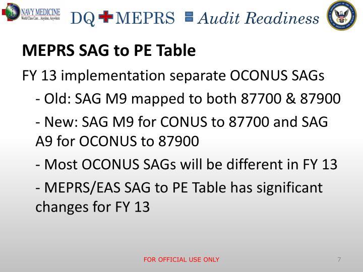 MEPRS SAG to PE Table