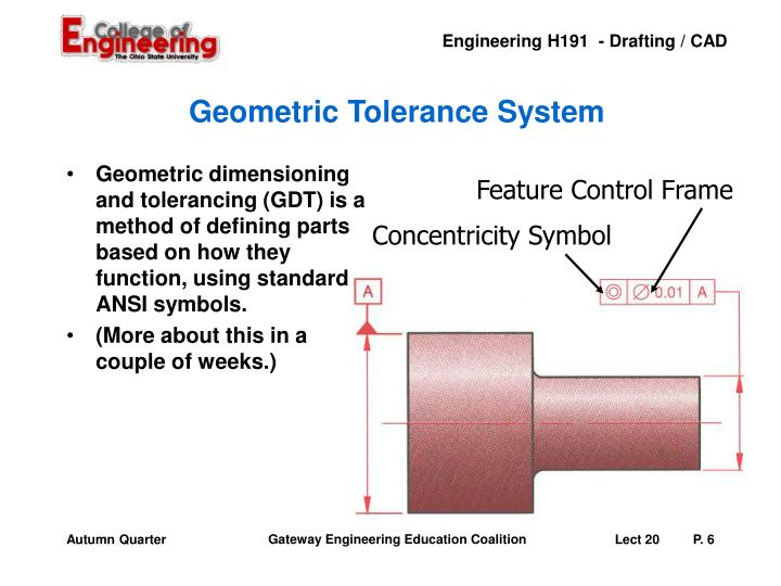 Geometric dimensioning and tolerancing (GDT) is a method of defining parts based on how they function, using standard ANSI symbols.