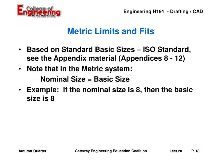 Metric Limits and Fits