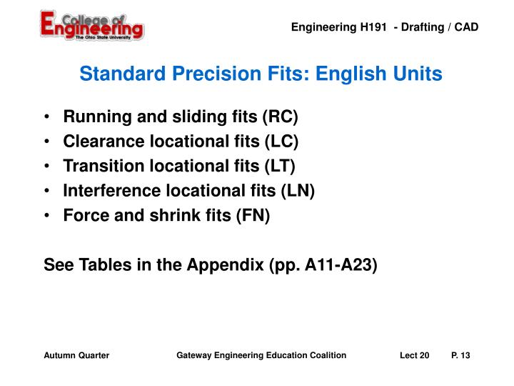 Standard Precision Fits: English Units