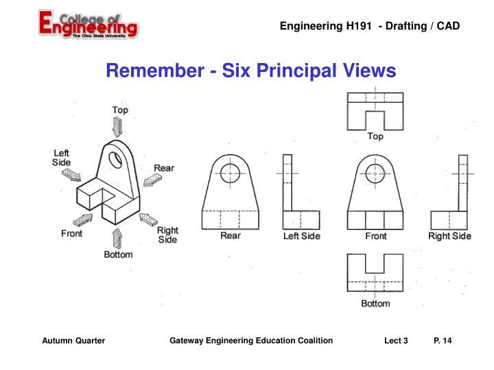 Remember - Six Principal Views
