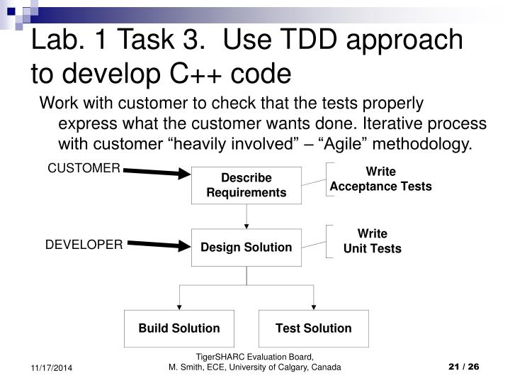 Lab. 1 Task 3.  Use TDD approach to develop C++ code