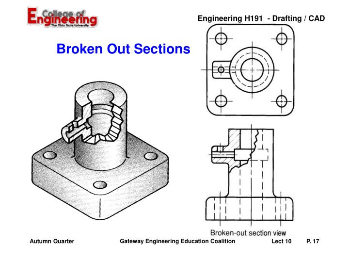Broken Out Sections