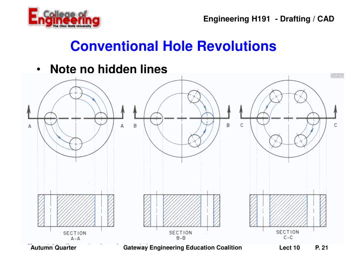 Conventional Hole Revolutions