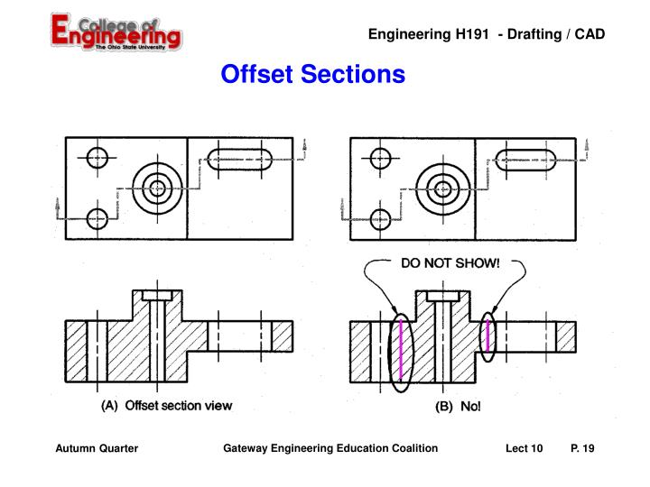 Offset Sections