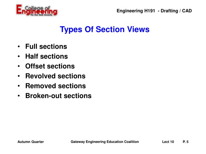 Types Of Section Views