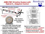 amb fmc driveline system with hybrid h adaptive control