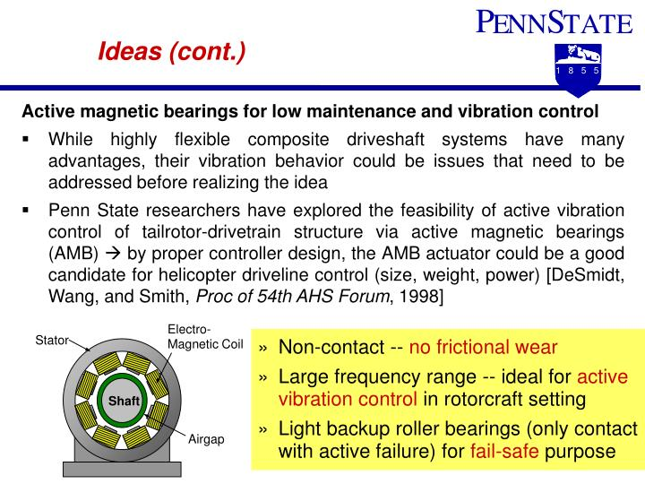 Active magnetic bearings for low maintenance and vibration control
