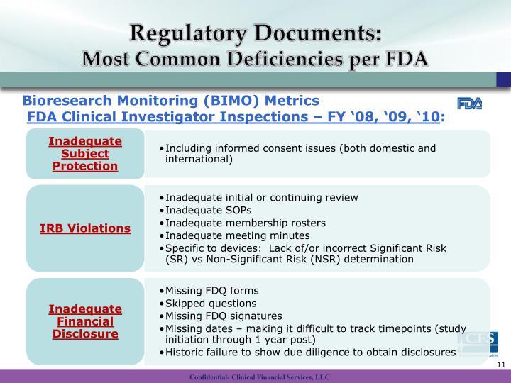 Regulatory Documents:
