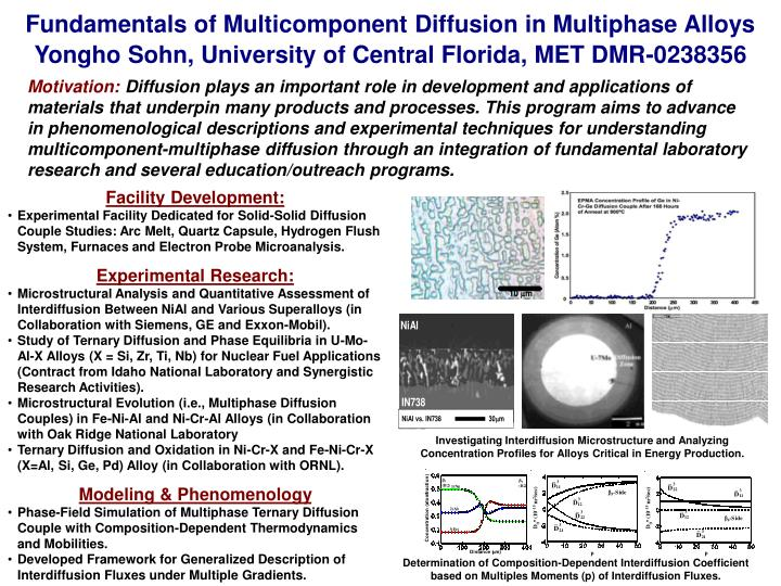 Fundamentals of Multicomponent Diffusion in Multiphase Alloys