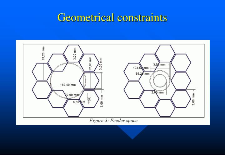 Geometrical constraints