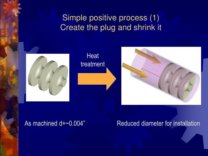 Simple positive process (1)