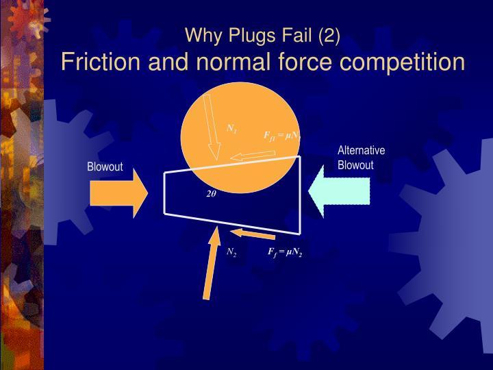 Why Plugs Fail (2)