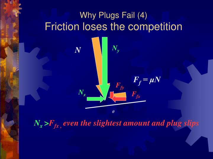 Why Plugs Fail (4)