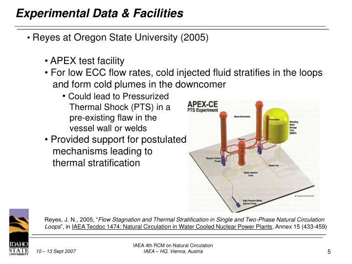 Experimental Data & Facilities
