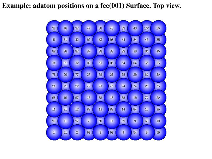 Example: adatom positions on a fcc(001) Surface. Top view.