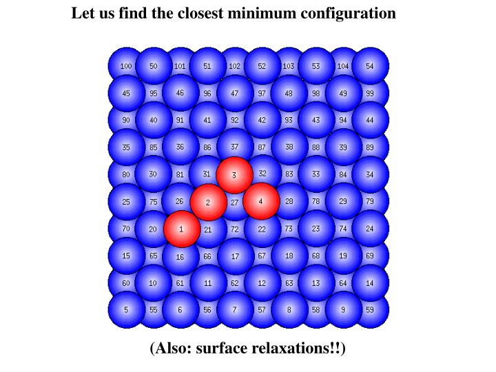 Let us find the closest minimum configuration