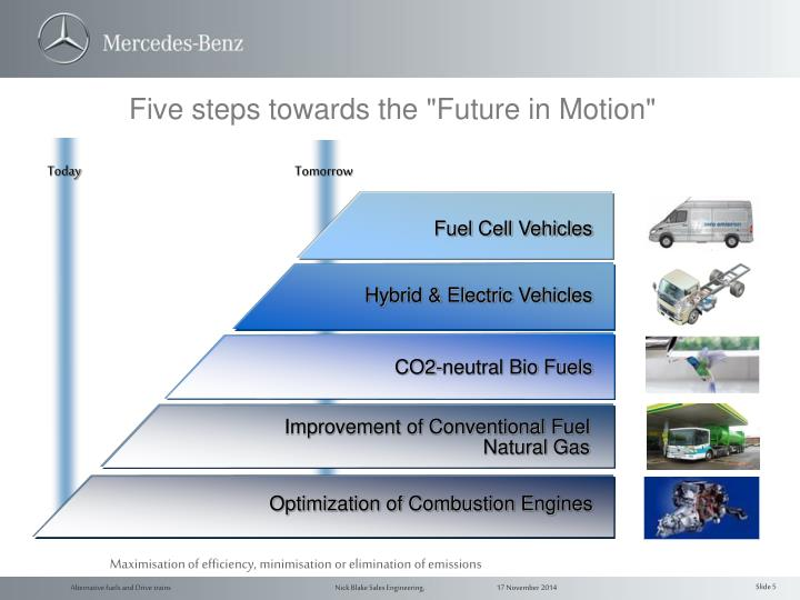 "Five steps towards the ""Future in Motion"""