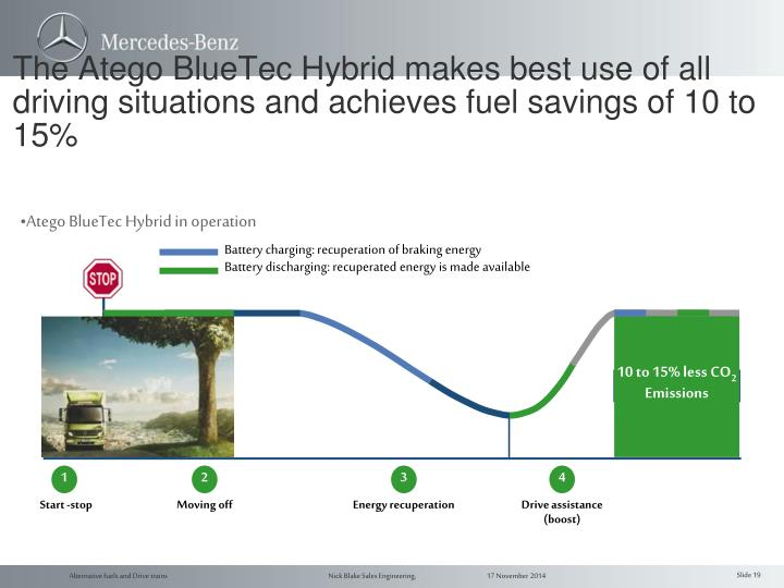 The Atego BlueTec Hybrid makes best use of all driving situations and achieves fuel savings of 10 to 15%