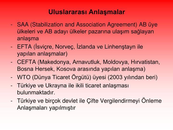 Uluslararası Anlaşmalar