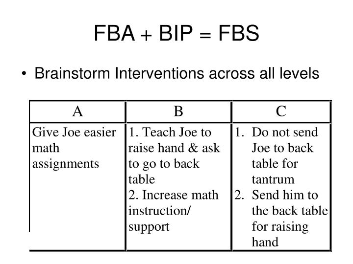 FBA + BIP = FBS