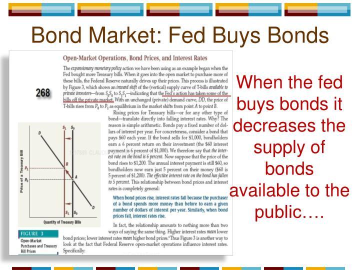 Bond Market: Fed Buys Bonds