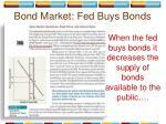 bond market fed buys bonds