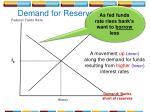 demand for reserves