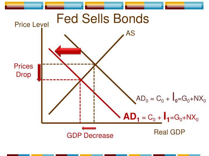 Fed Sells Bonds