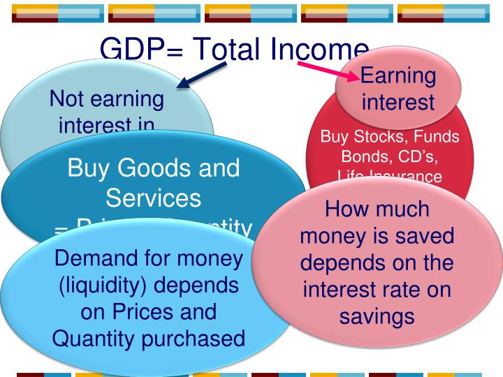 GDP= Total Income
